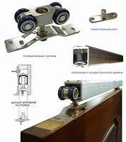 Ролики, которые используются для механизма двери-купе